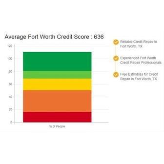 /credit-repair-fort-worth_43285557_8613777_image_87959.jpg