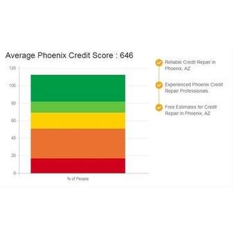 /credit-repair-phoenix_43236260_8499791_image_87403.jpg